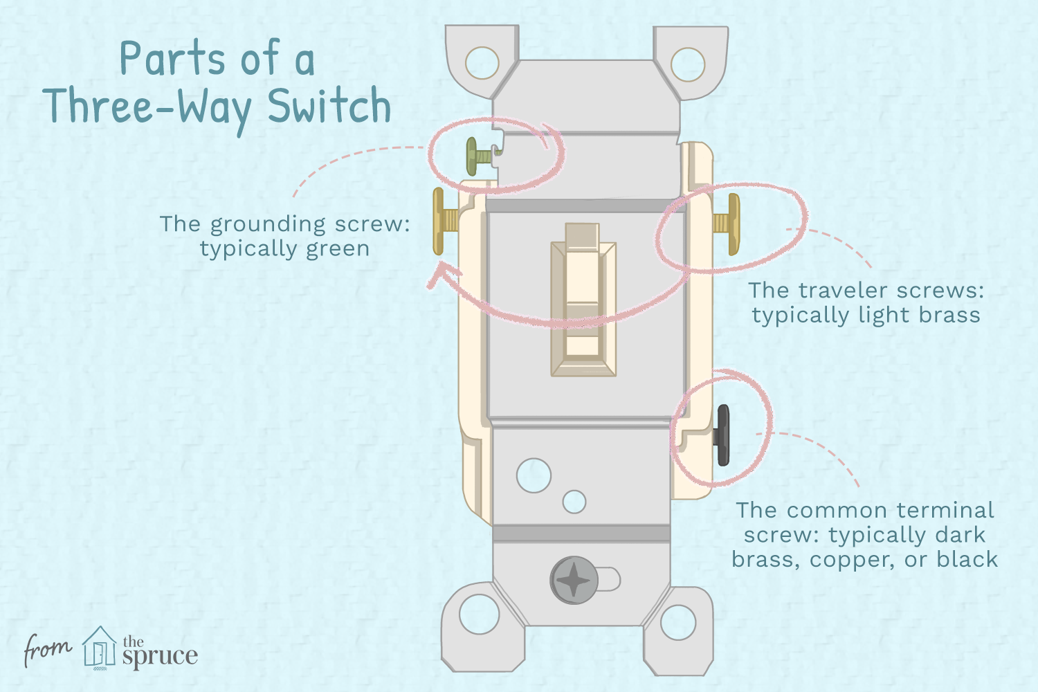 ITQ 40] Cooper Three Way Switch Wiring Diagram   conductor ...
