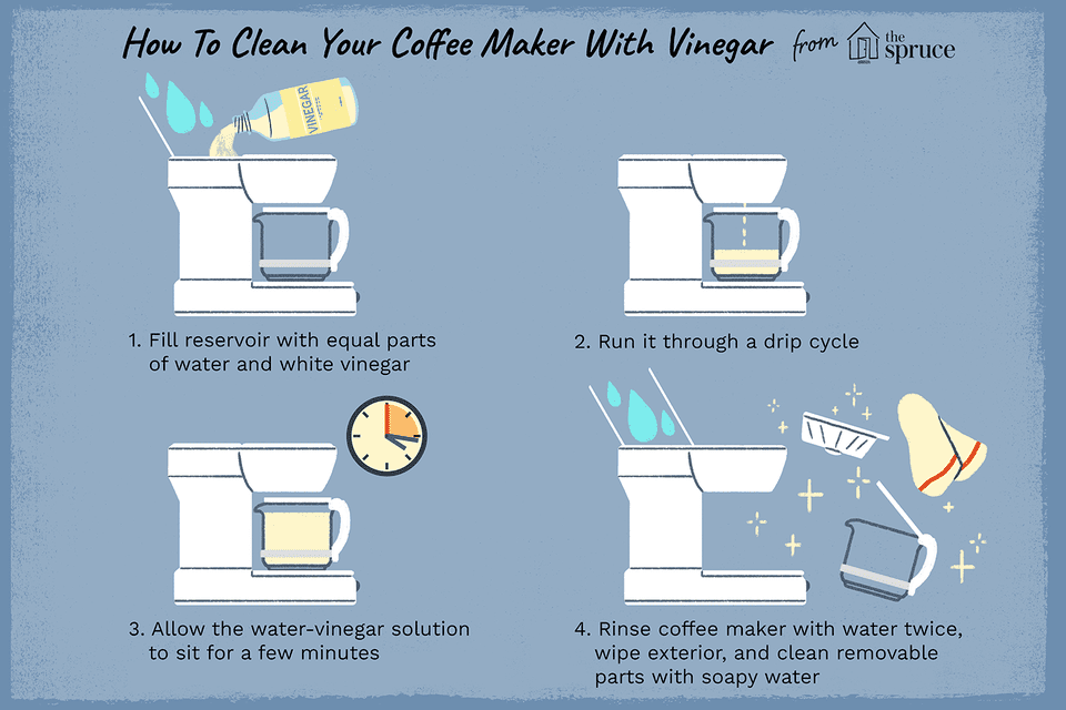how to clean your coffee maker illustration