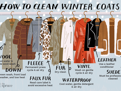 Faux Fur To Down How Keep 9 Winter Coat Fabrics Looking Great Cleaning