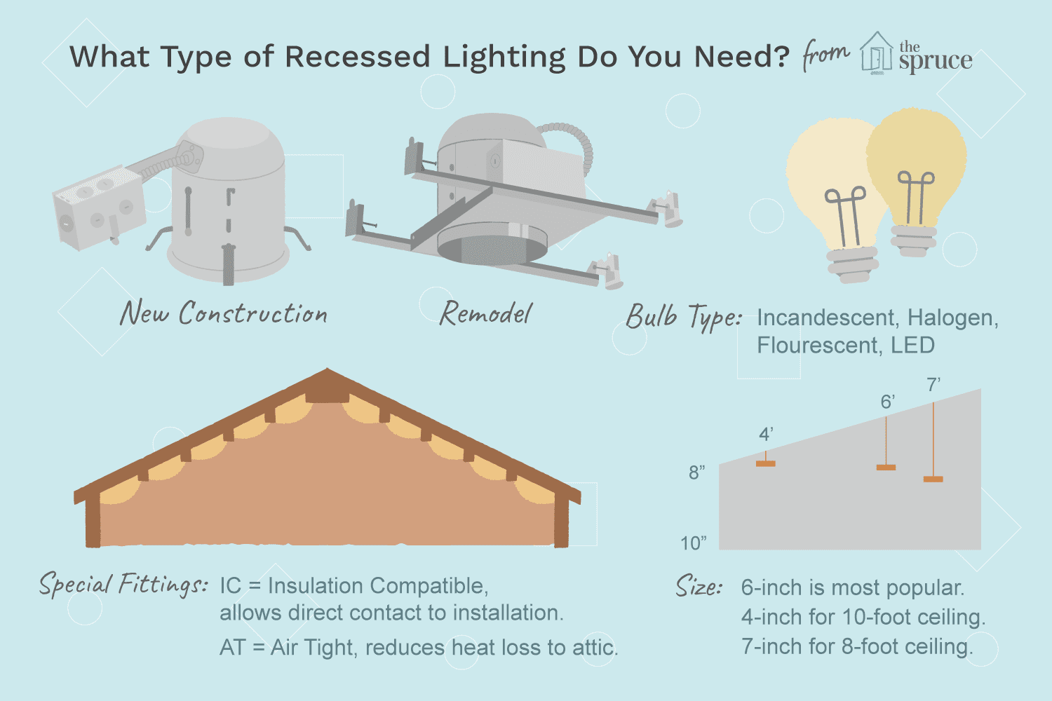 recessed lighting