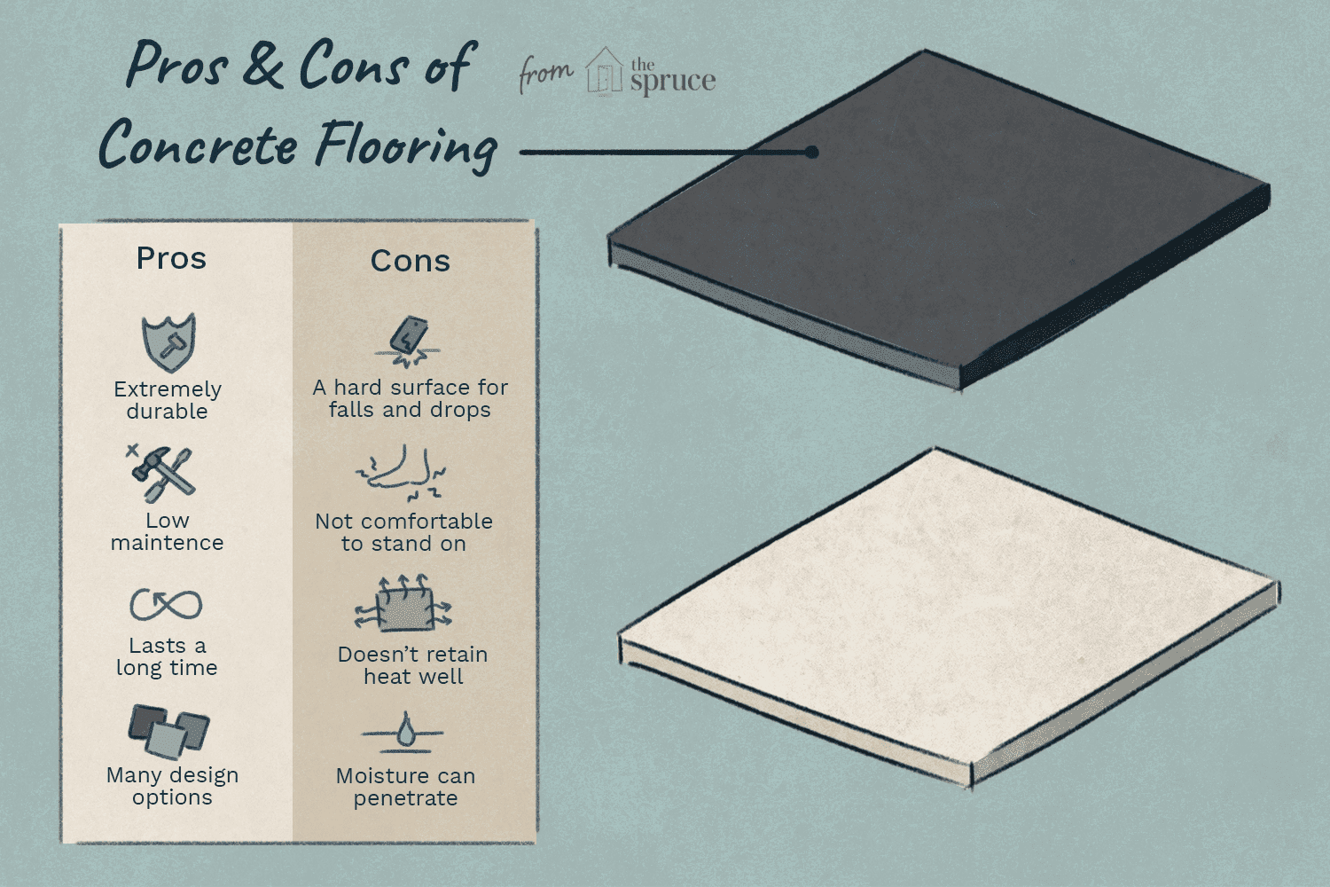 43ebf097d5 Pros and cons of concrete flooring diagram