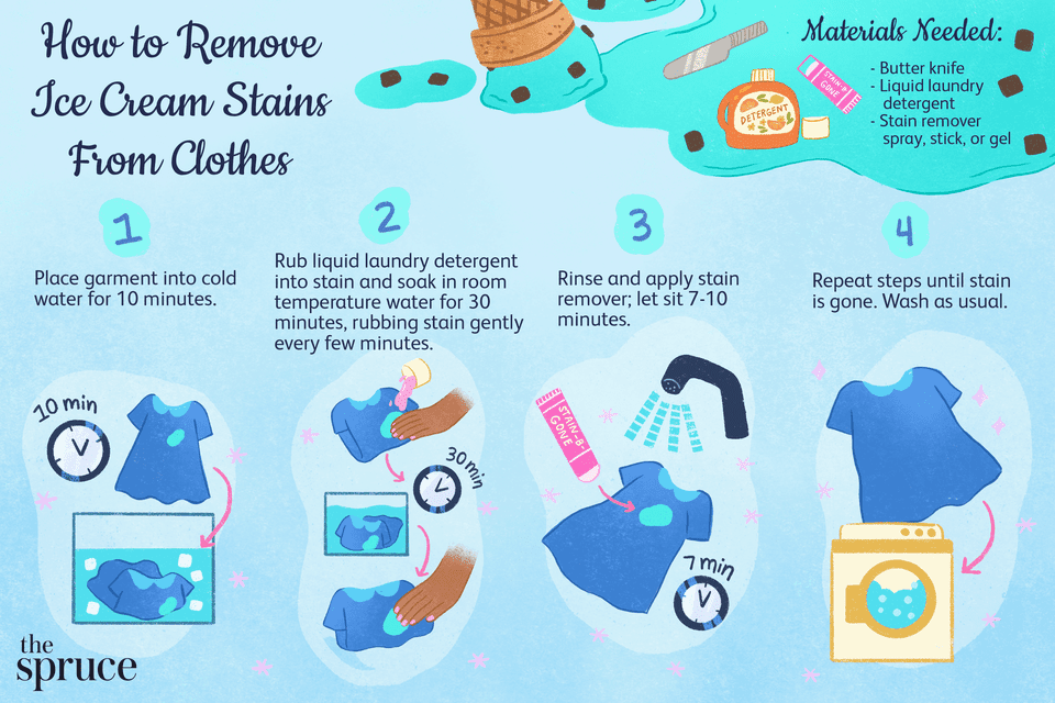 How to Remove Ice Cream Stains from Clothes