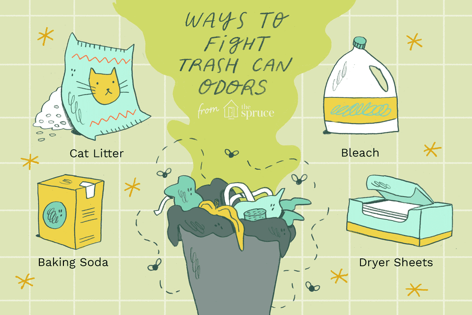 A diagram of how to fight trash can odors