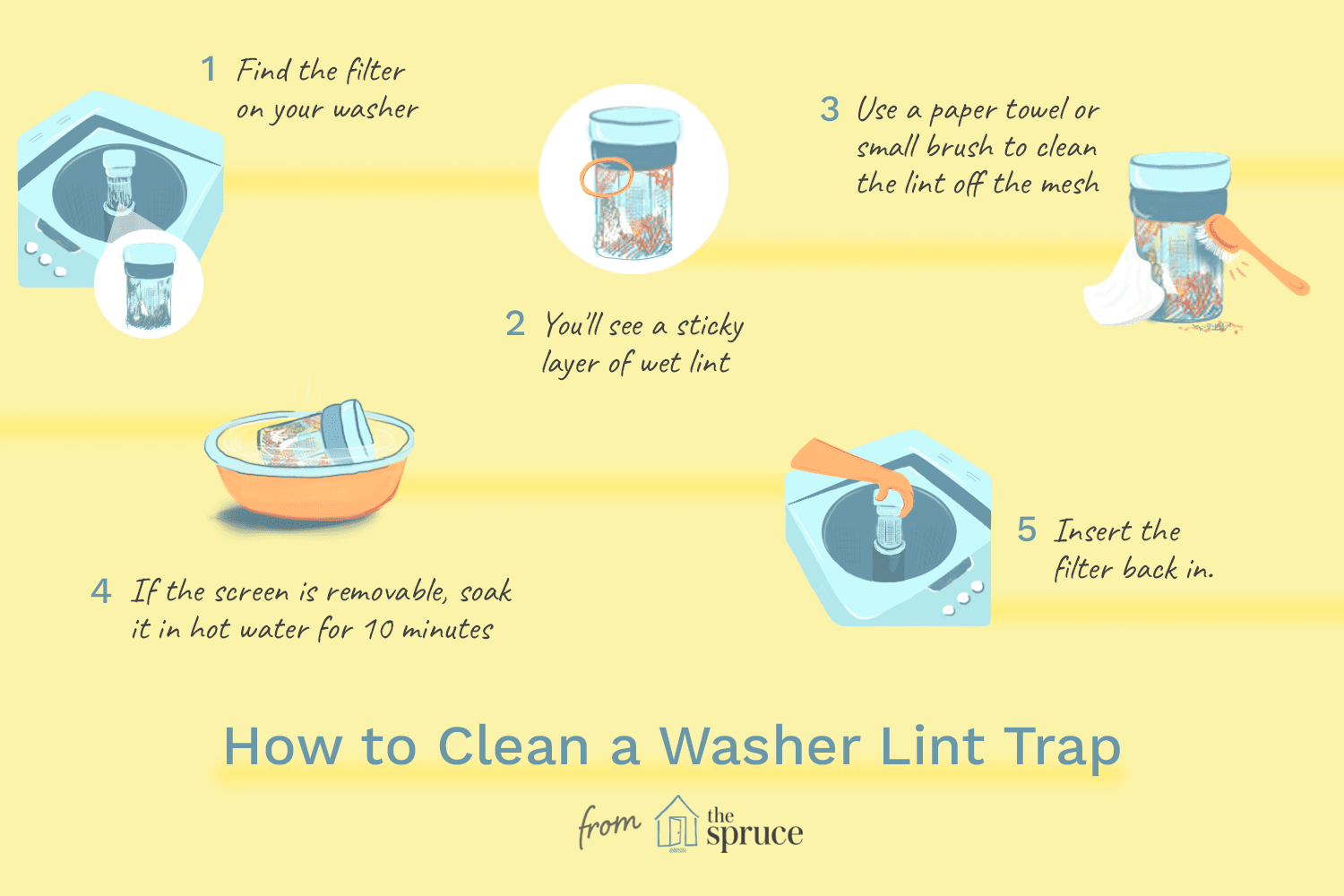 How To Clean A Washer Lint Trap