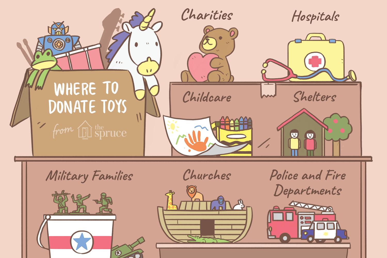 where to donate toys illustration