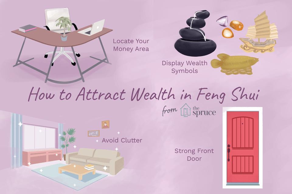 feng shui wealth