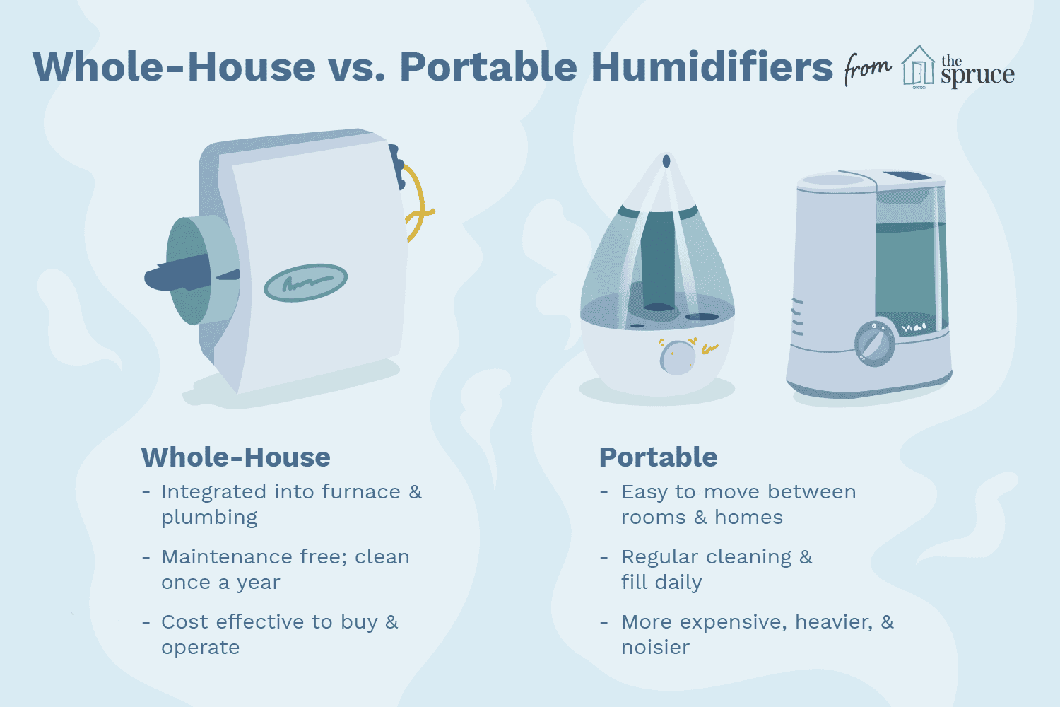 Portable Humidifier Pros And Cons