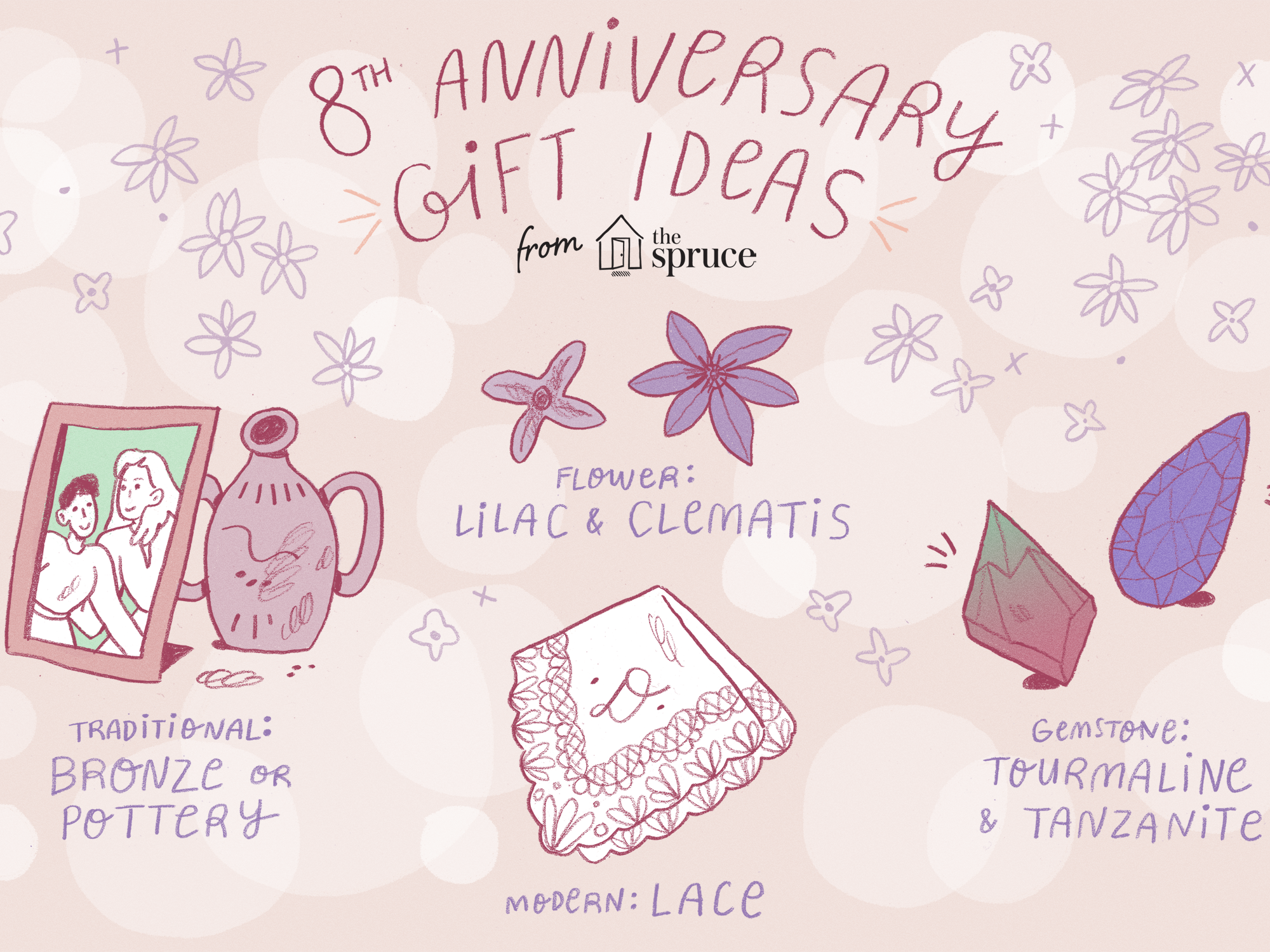 8th Wedding Anniversary Symbols And Gift Ideas