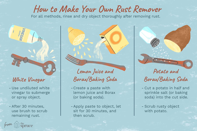 rust remover illustration