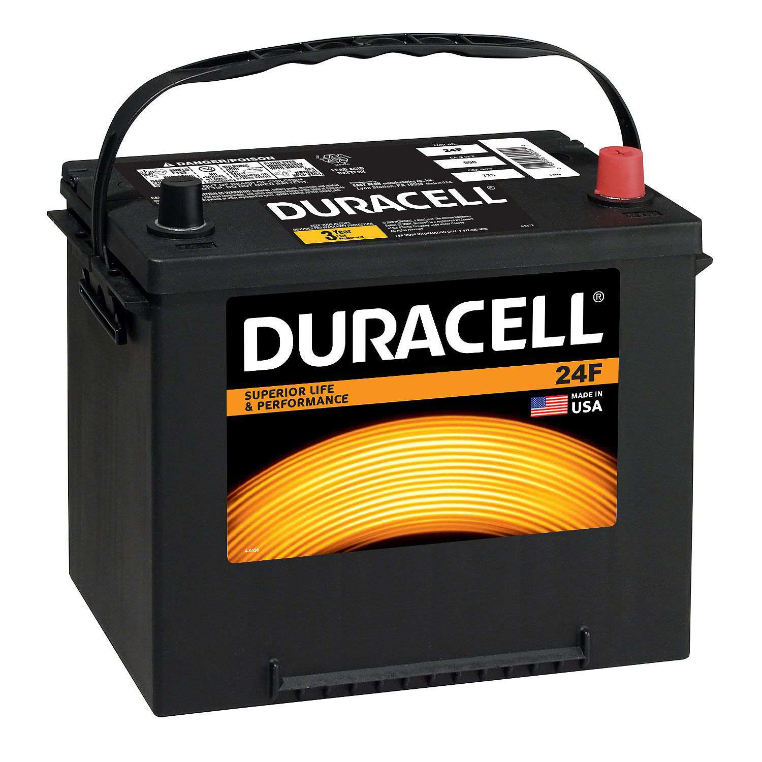 7 Best Places For A Car Battery In 2019