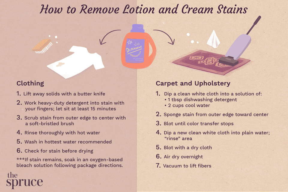 How to Remove Lotion and Cream Stains