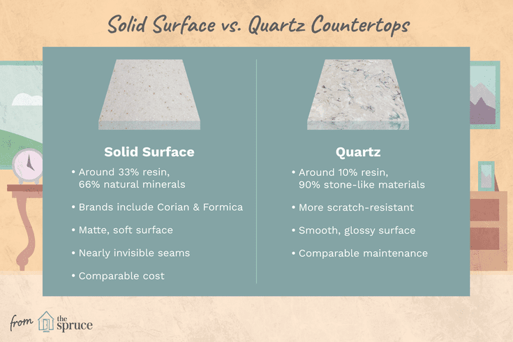 Solid Surface Countertops Vs Quartz Countertops,Father Daughter Wedding Dance Songs Country