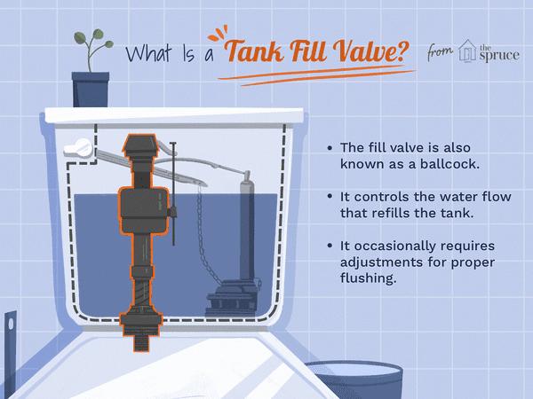 Illustration of a tank fill valve