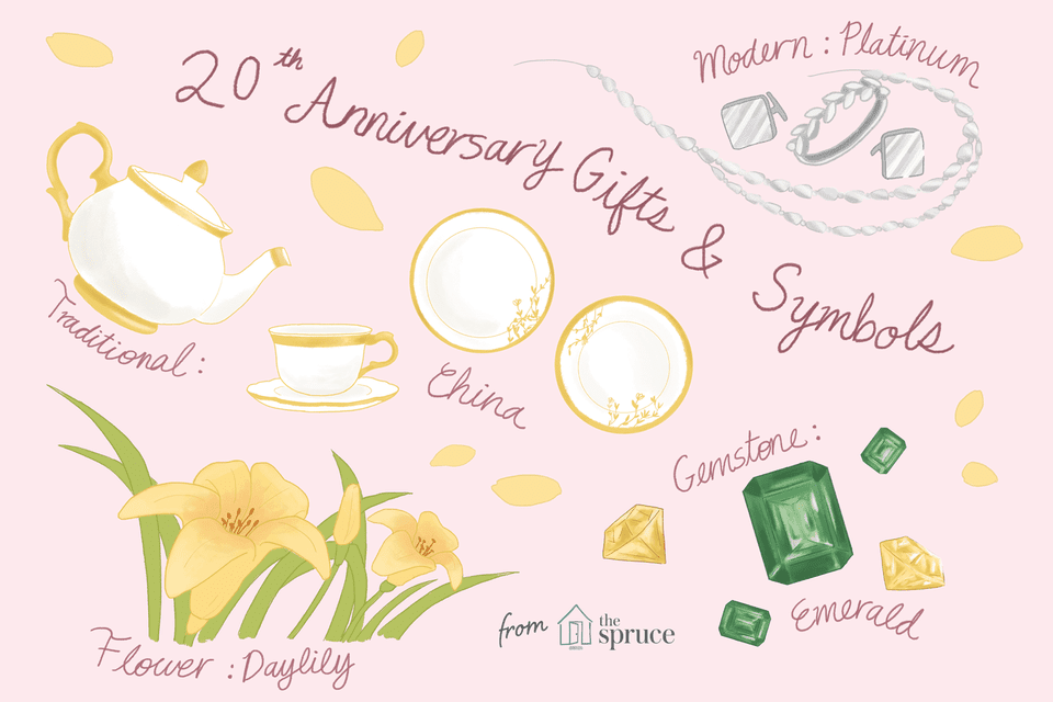 Traditional 20th Wedding Anniversary Gift: 20th Anniversary Celebration Suggestions