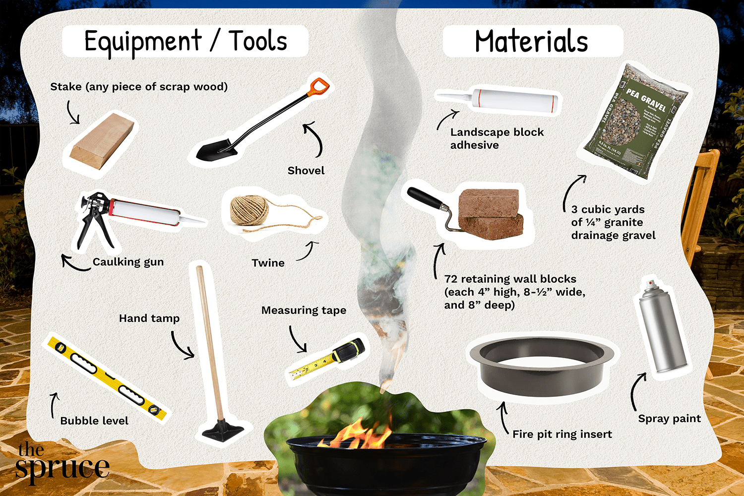 Materials and tools photo composite to build a fire pit