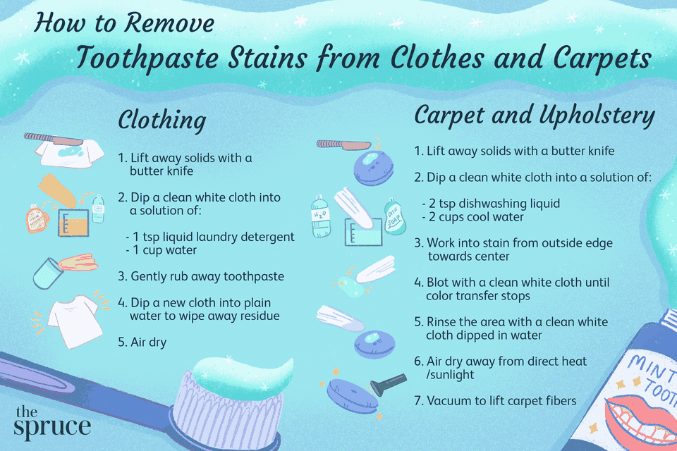 How to Remove Toothpaste Stains from Clothes and Carpets