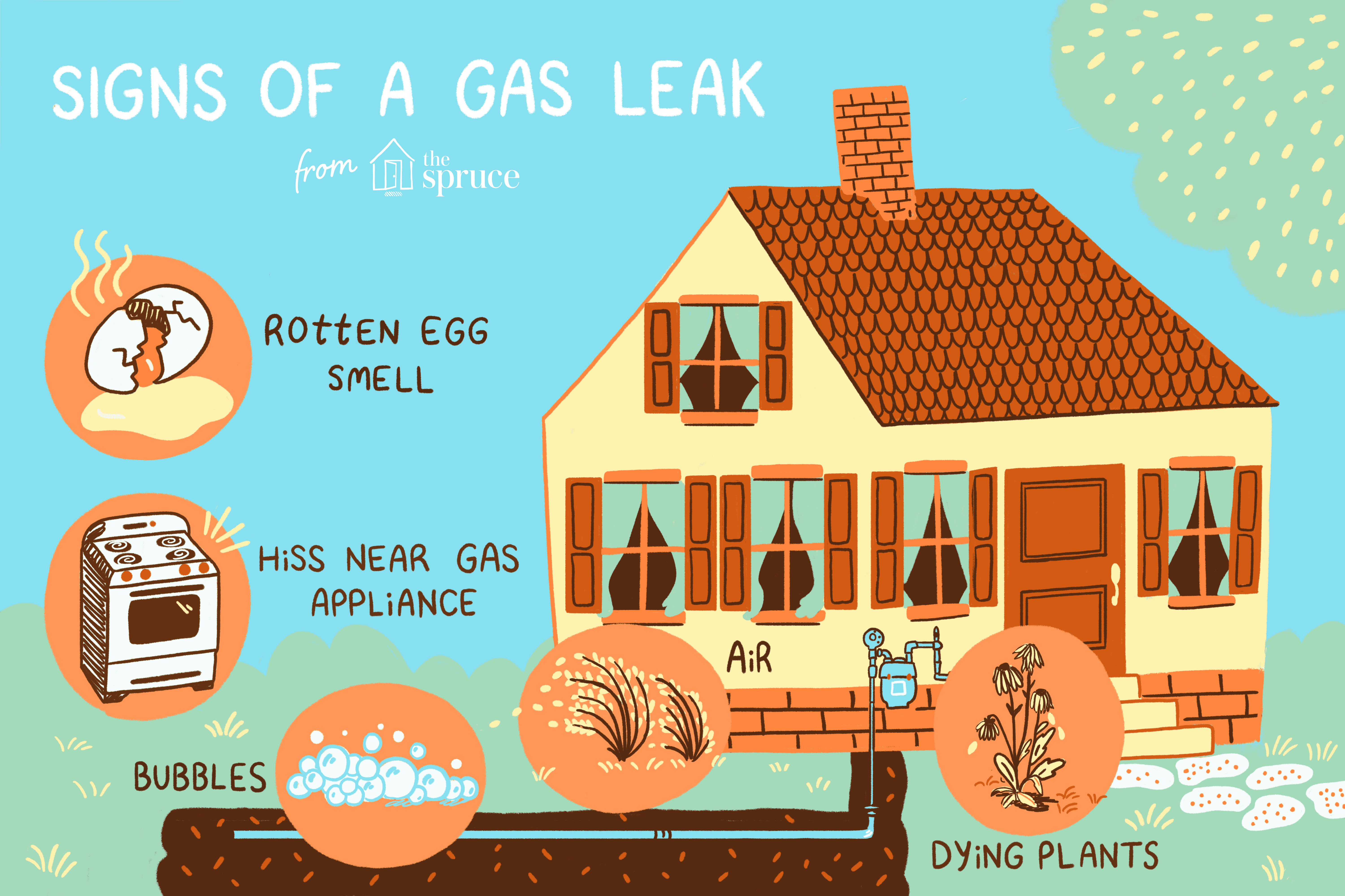 Rotten Egg Smell >> Signs of a Gas Leak Inside and Outside the Home