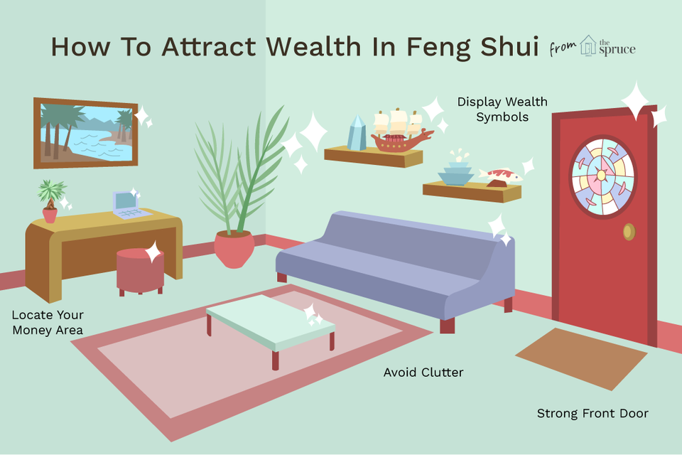 An illustration about how to attract wealth with feng shui