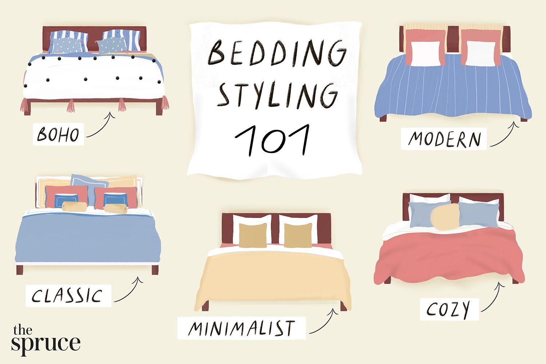 How to Style Bedding Bohemian Classic Modern Minimalist Cozy