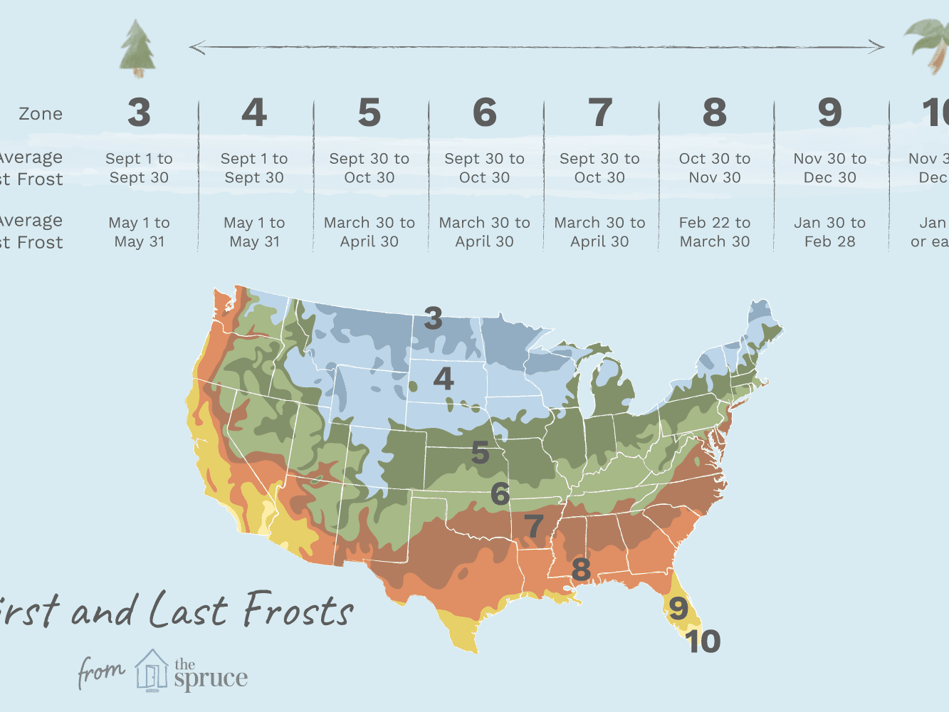 First And Last Frost Dates By Usda Zone