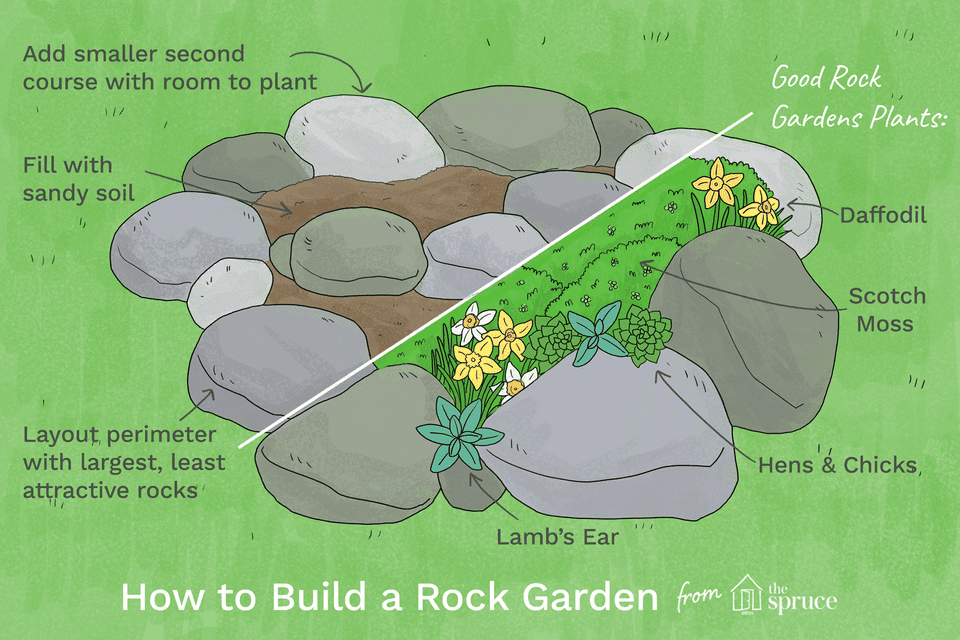 how to build rock gardens