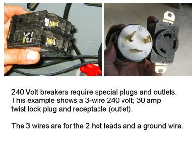 Magnificent How To Install A 240 Volt Circuit Breaker Wiring 101 Photwellnesstrialsorg