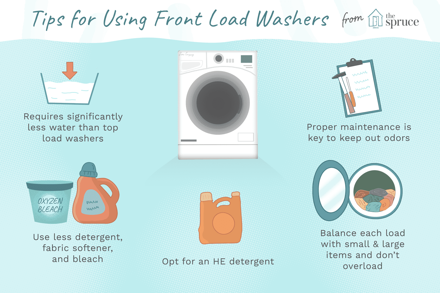 Lg Washing Machine Not Cleaning Clothes Properly - Photo Of