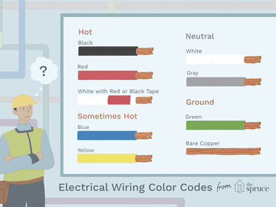 electrical wiring circuitry learn the electrical wiring color coding system