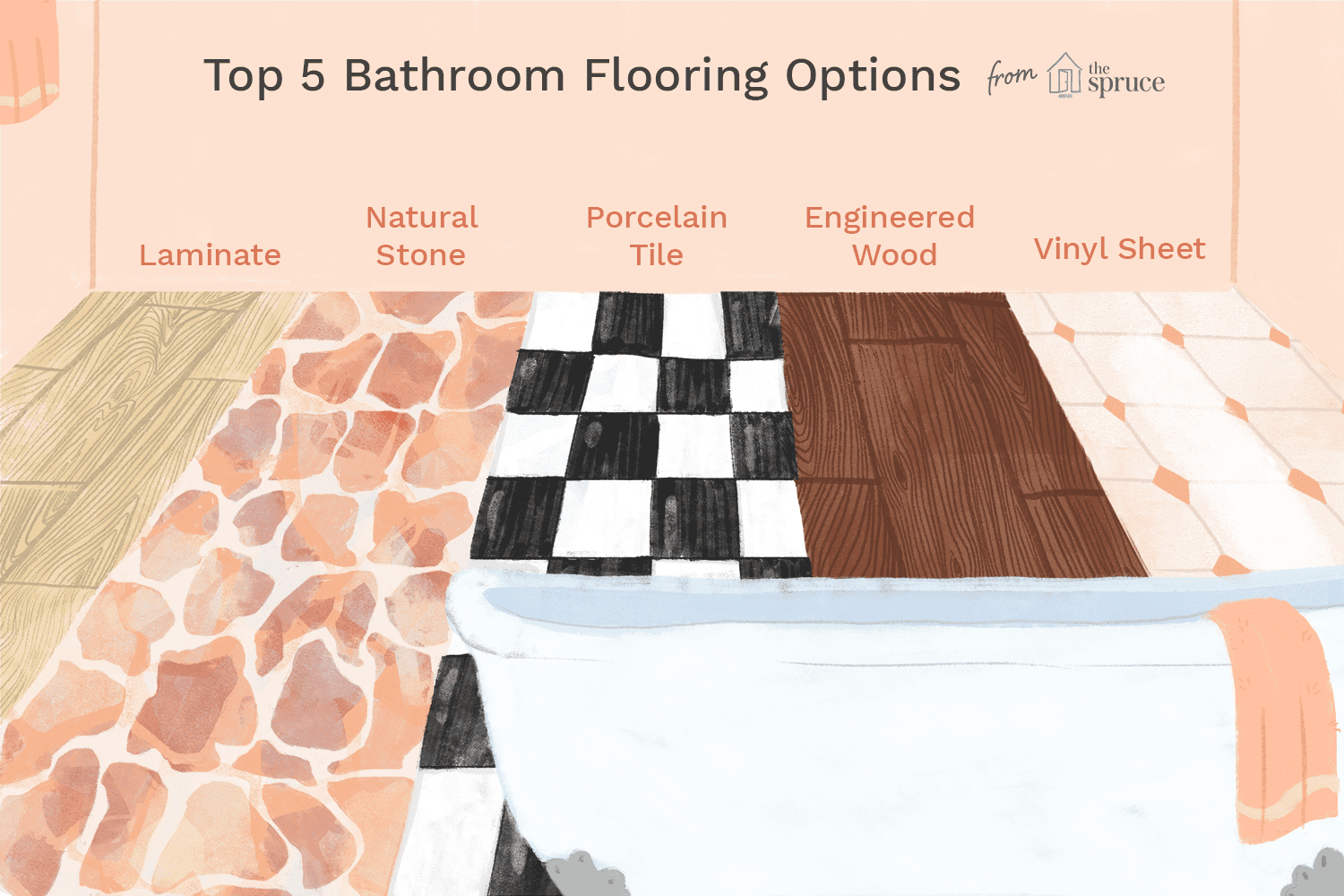 Ilration Of Bathroom Flooring Options