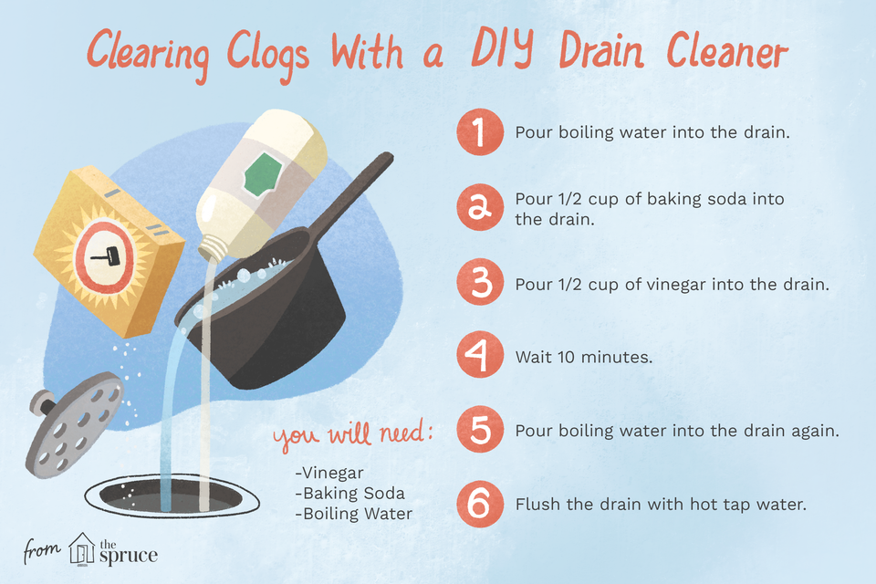 cleaning clogs with a diy drain cleaner illustration