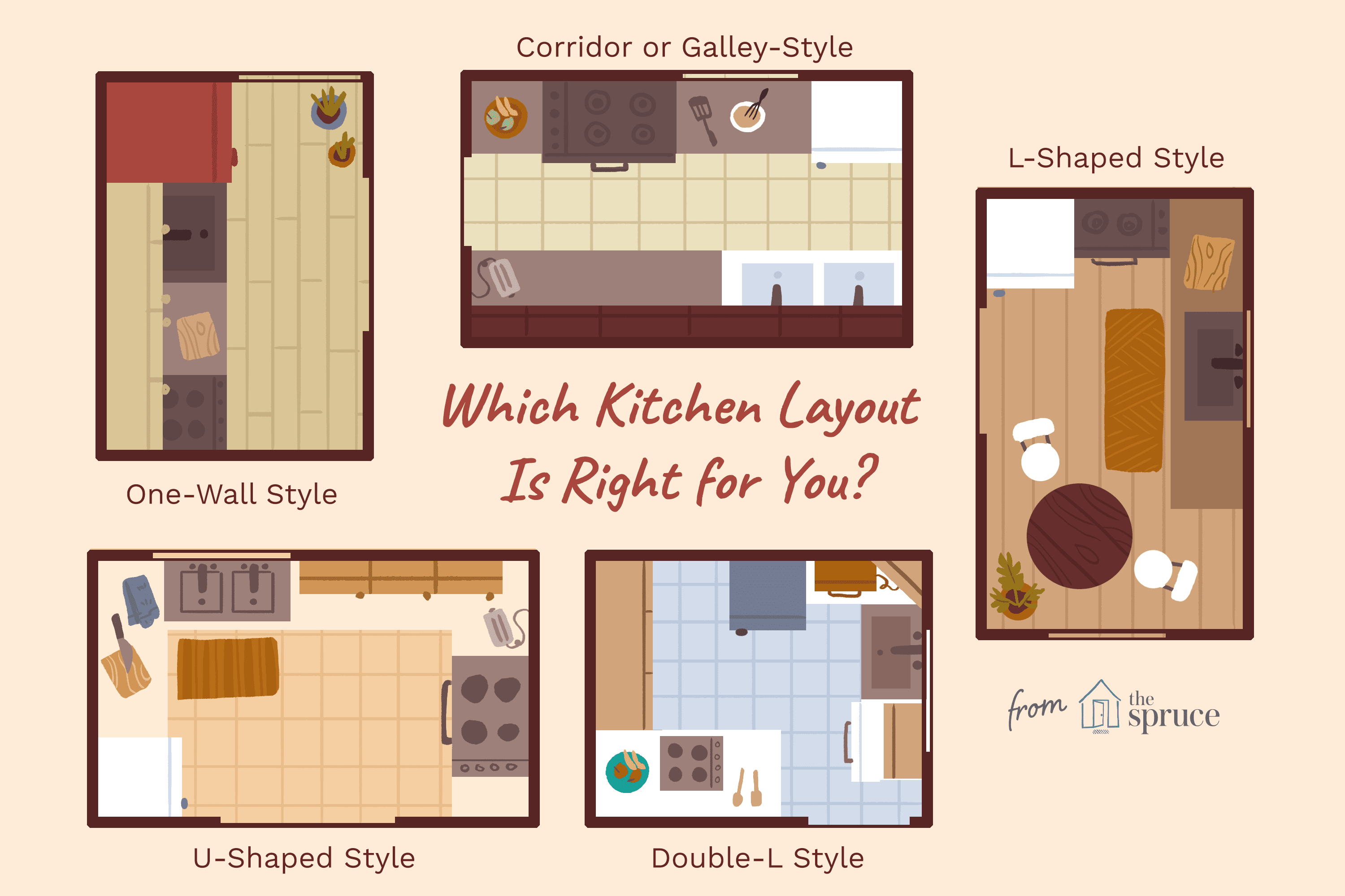 5 Classic Kitchen Design Layouts