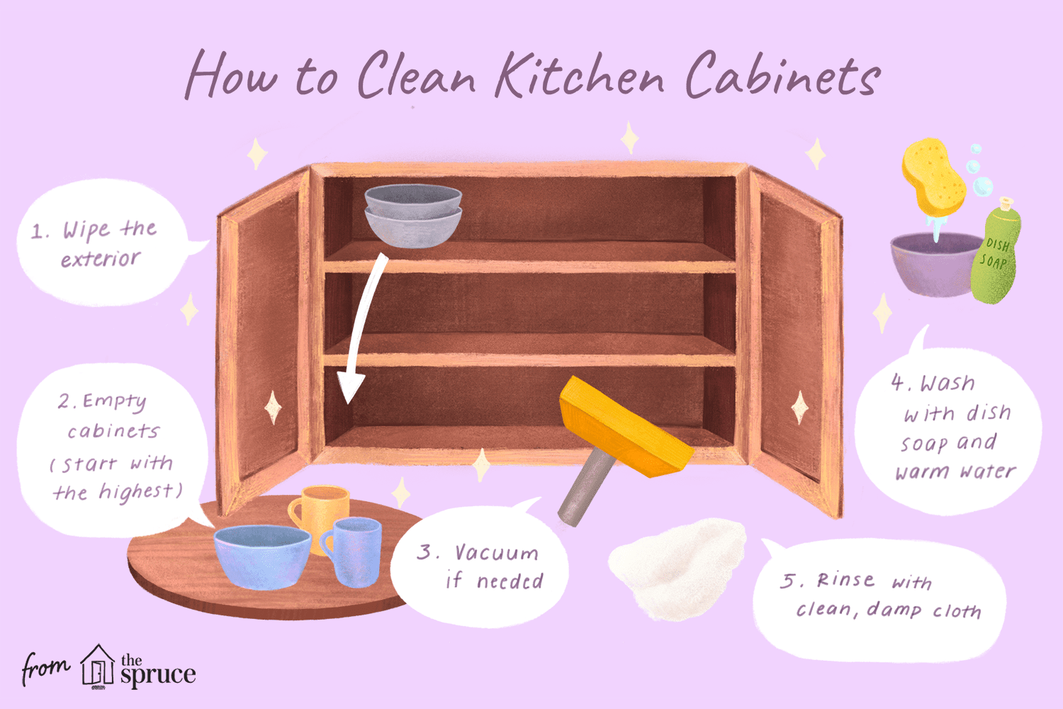 how to clean kitchen cabinets illustration