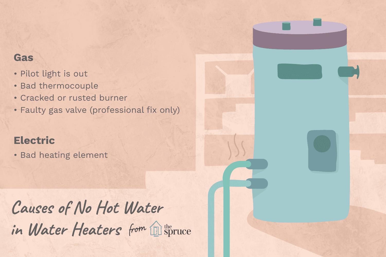No Hot Water >> How To Troubleshoot A Gas Water Heater With No Hot Water