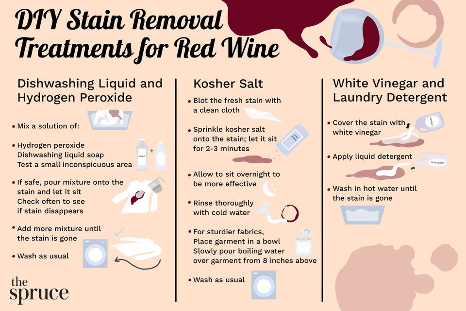 How to Remove Red Wine Stains From Clothing