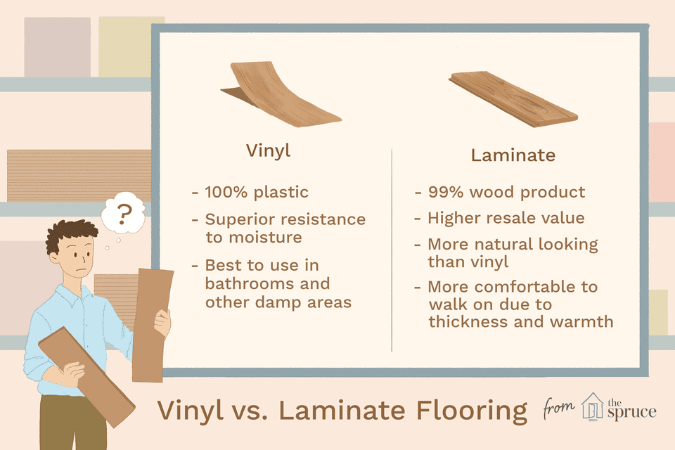 Vinyl Vs Laminate Flooring Comparison And Contrast