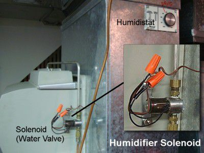 Diagram of the important parts of a humidifier