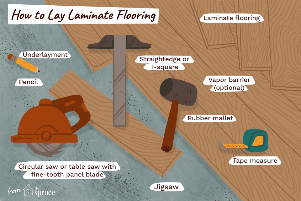 Illustration of tools used to lay laminate flooring