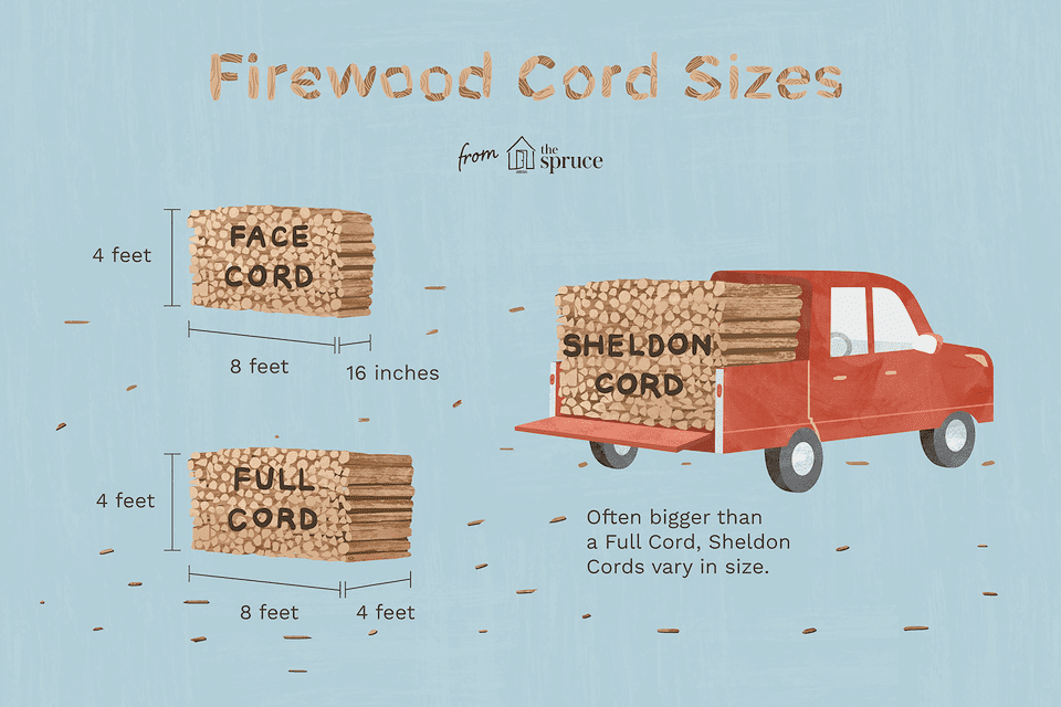 firewood cord sizes