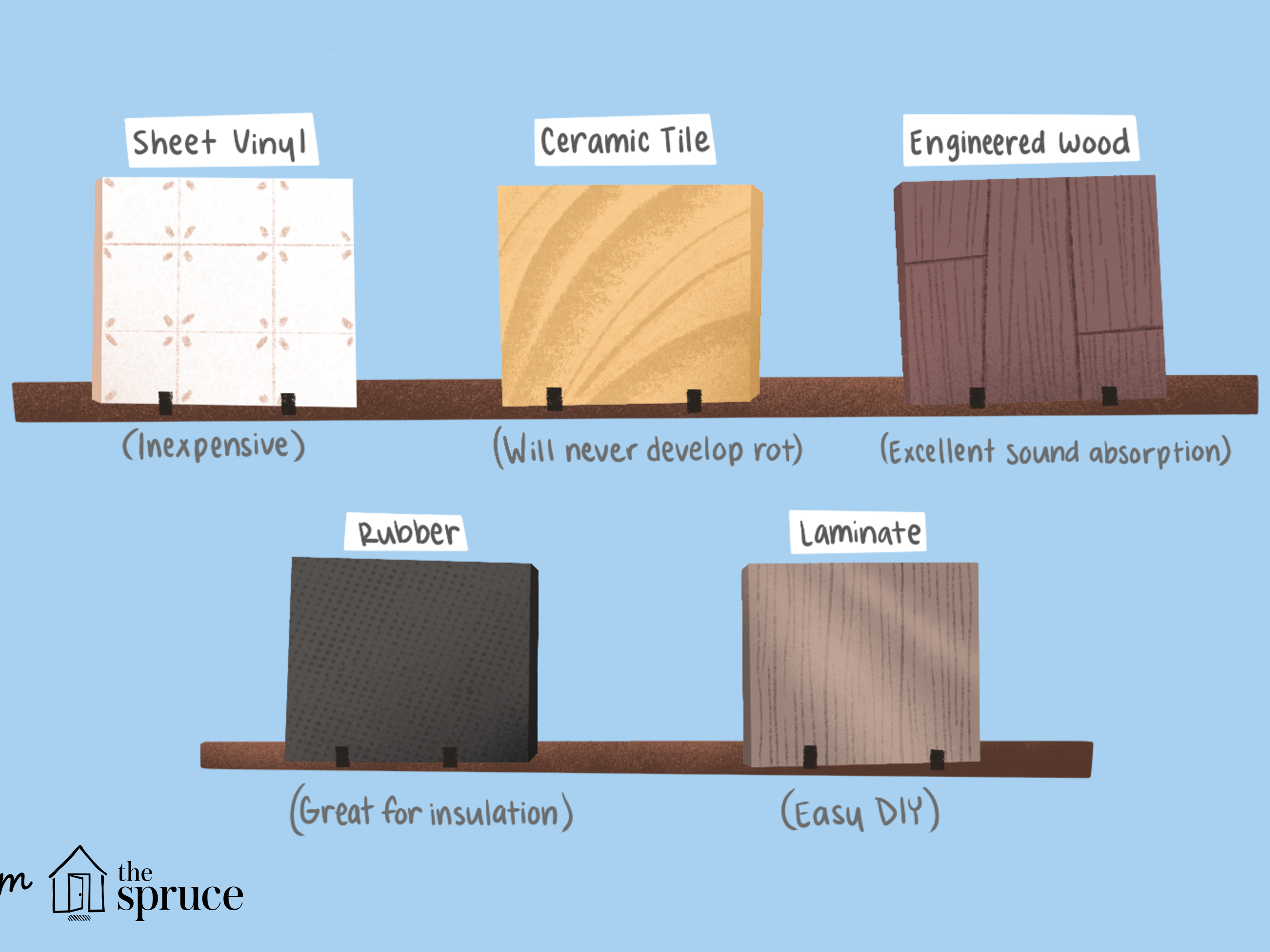 Best Bat Flooring Options