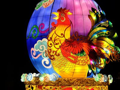 Chinese Zodiac Sign and Feng Shui Element Chart