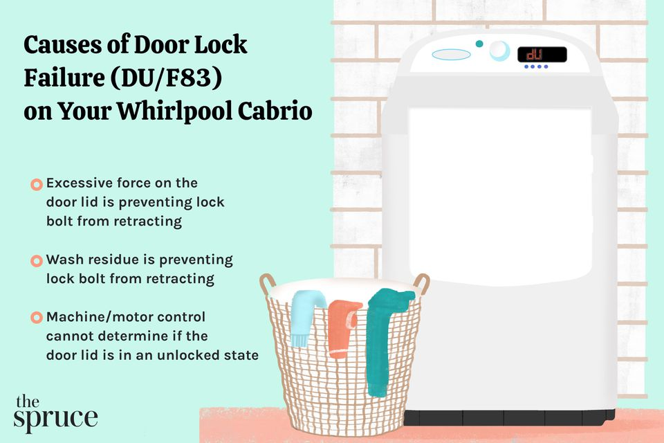 Causes of Door Lock Failure