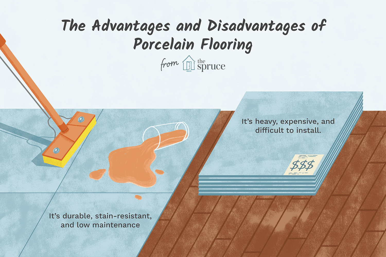 Porcelain Floor Tile Pros and Cons