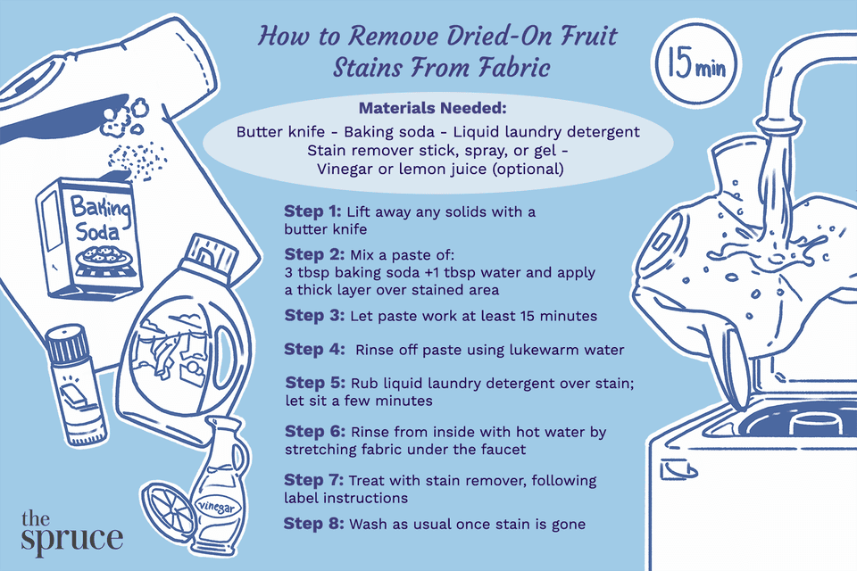 How to Remove Dried-On Fruit Stains From Fabric