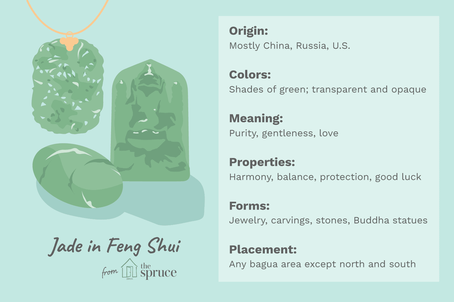 The Use Of Jade In Feng Shui