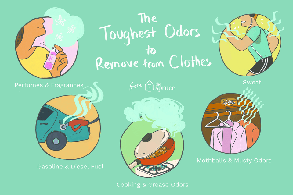 Illustration of the toughest odors to remove from clothing