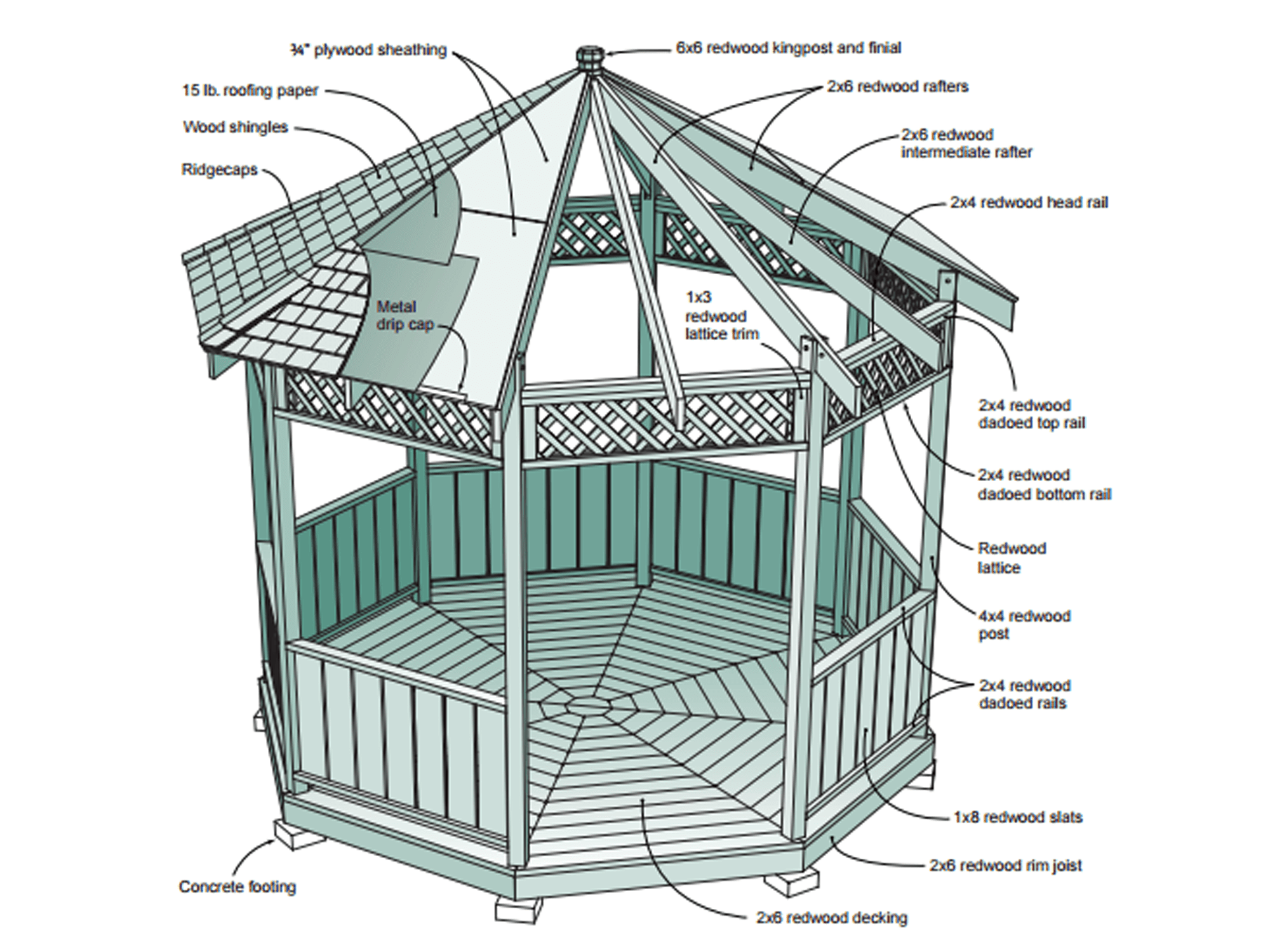 Diy Wooden Gazebo