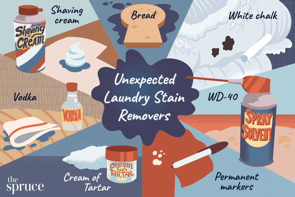 Unexpected Laundry Stain Removers