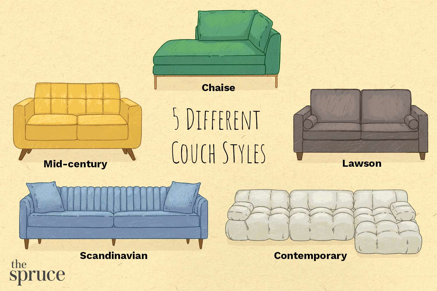 The 8 Best Couches Of 2021