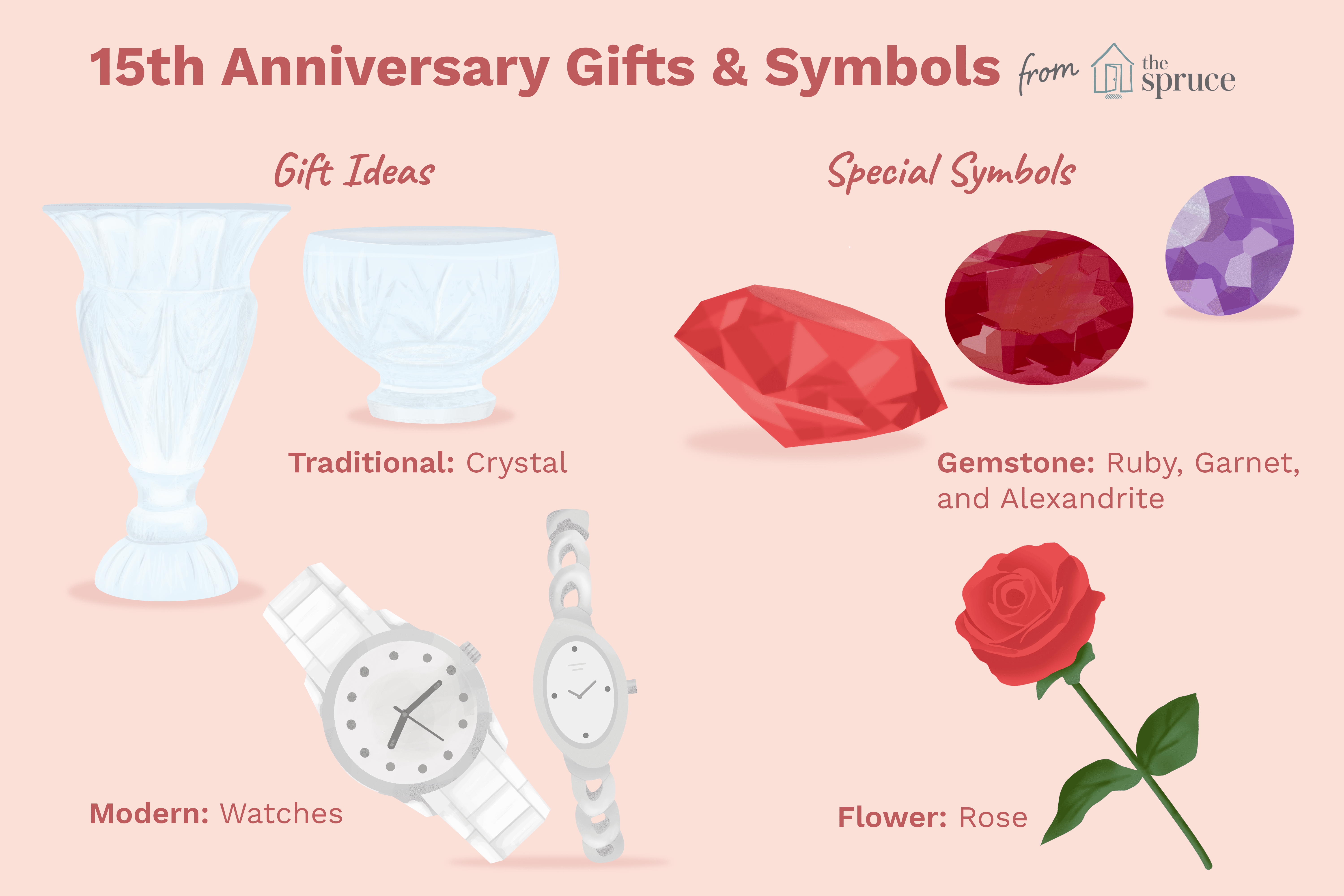 What Is The 15th Wedding Anniversary Gift: 15th Wedding Anniversary Gifts And Ideas