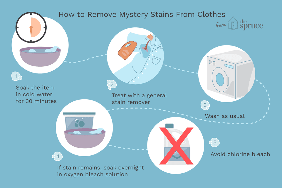 Remove mystery stains from clothes illustration